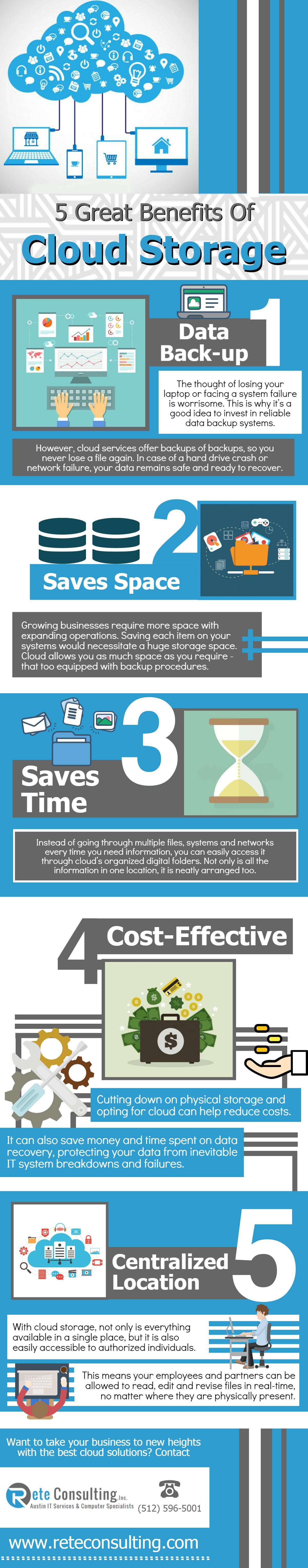 5 Benefits Infographic