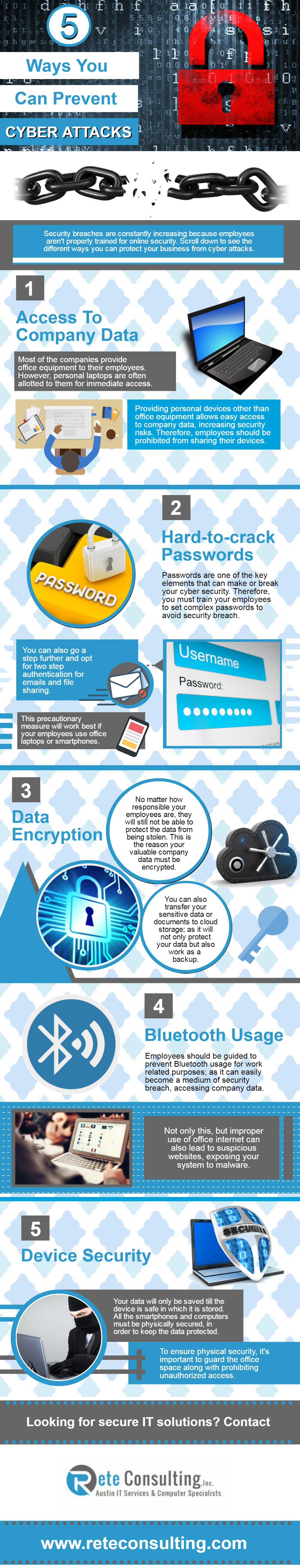 5 ways infographic
