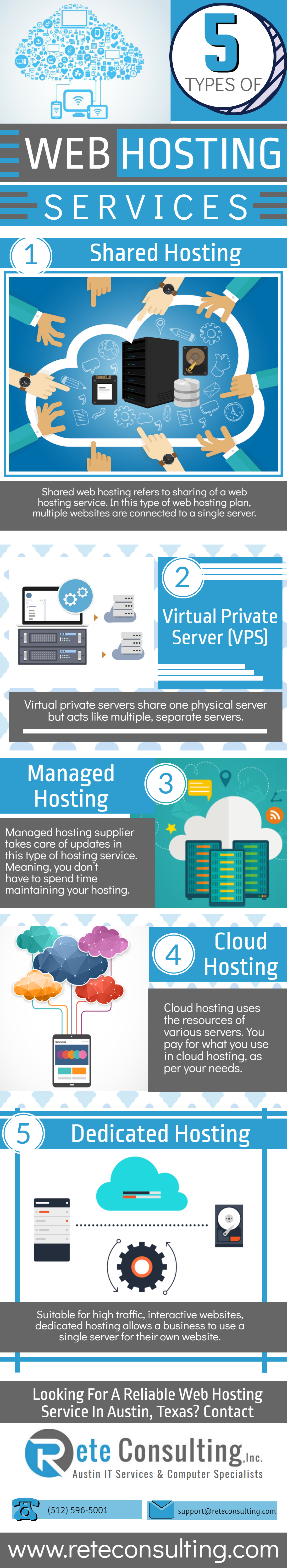 5 Types Of Web Hosting Services